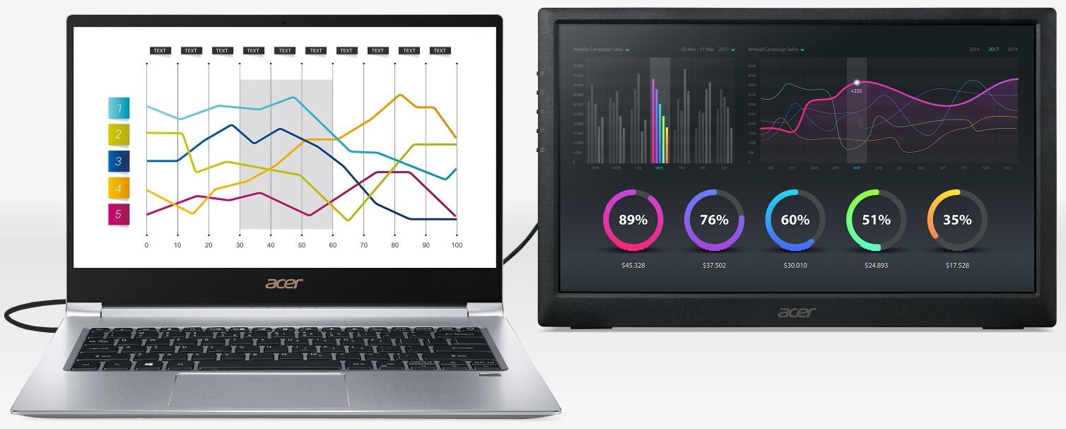 Acer представила портативный монитор PM1
