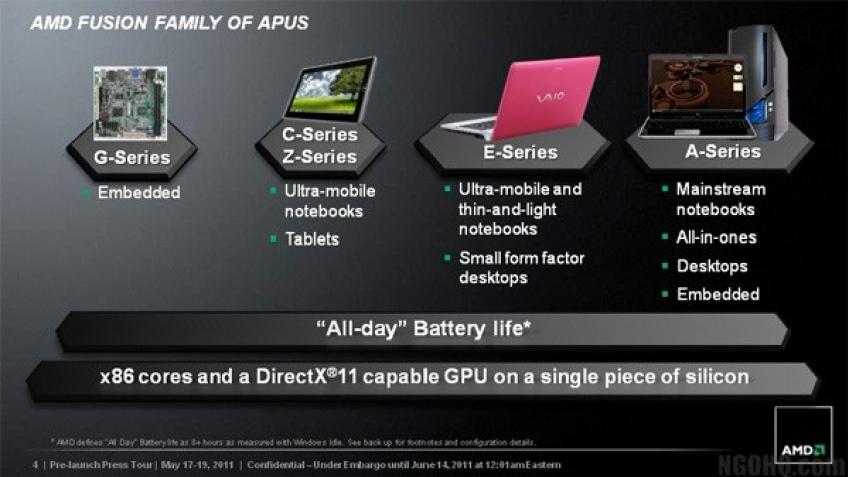 AMD представит гибридные процессоры для планшетов