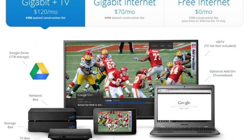 Google представила быстрый интернет-канал с телевидением в Канзасе