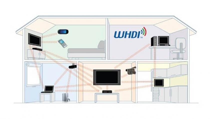 WHDI избавит современный дом от проводов?