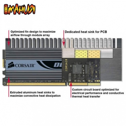 Новые модули Corsair Dominator