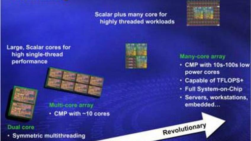 100 ядер в одном чипе