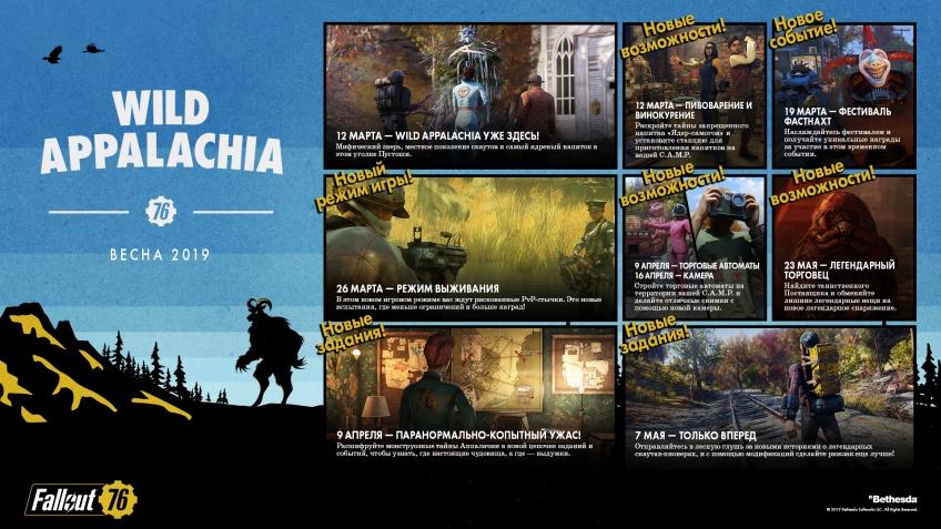 Bethesda представила подробный план по развитию Fallout 76 в 2019 году