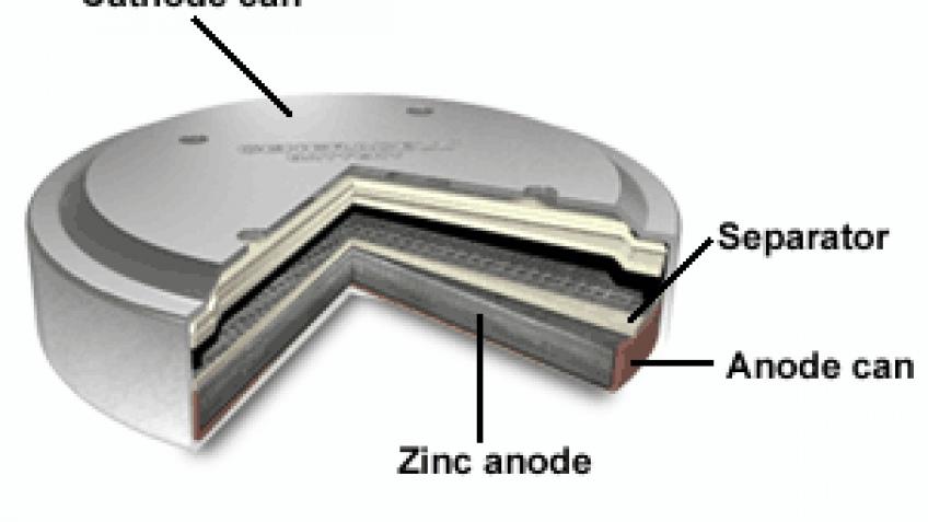 Аккумуляторы на основе цинка превзойдут литий-ионные в три раза