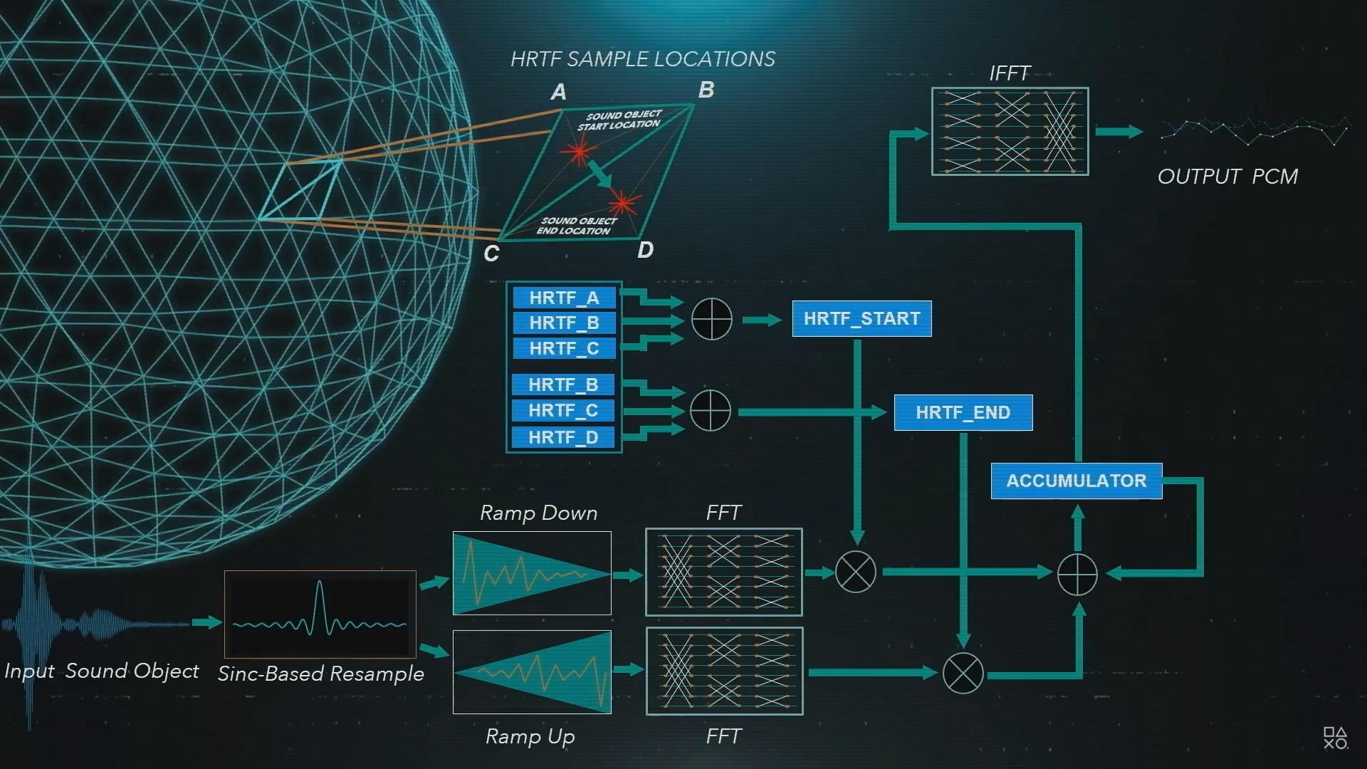 «Это план ограбления?»: как интернет встретил презентацию PS5