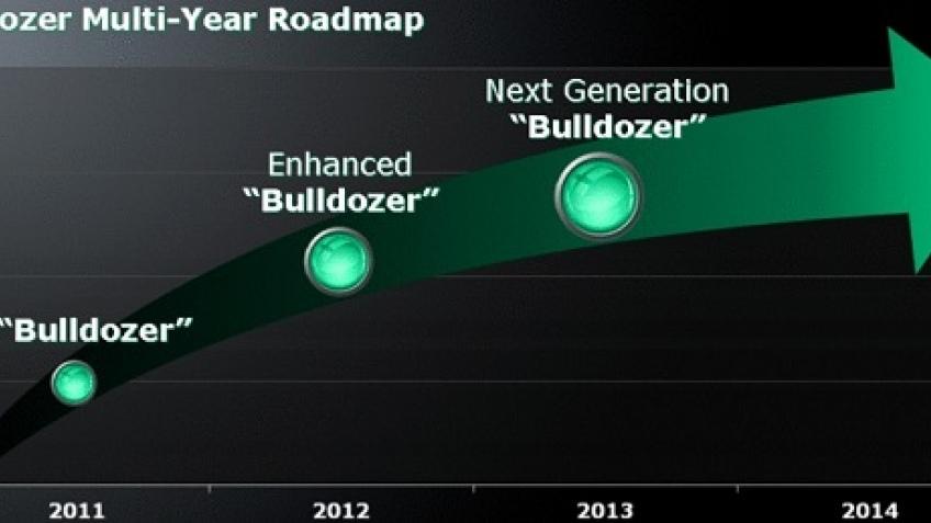 AMD планирует представить 20-ядерный процессор в 2012 году