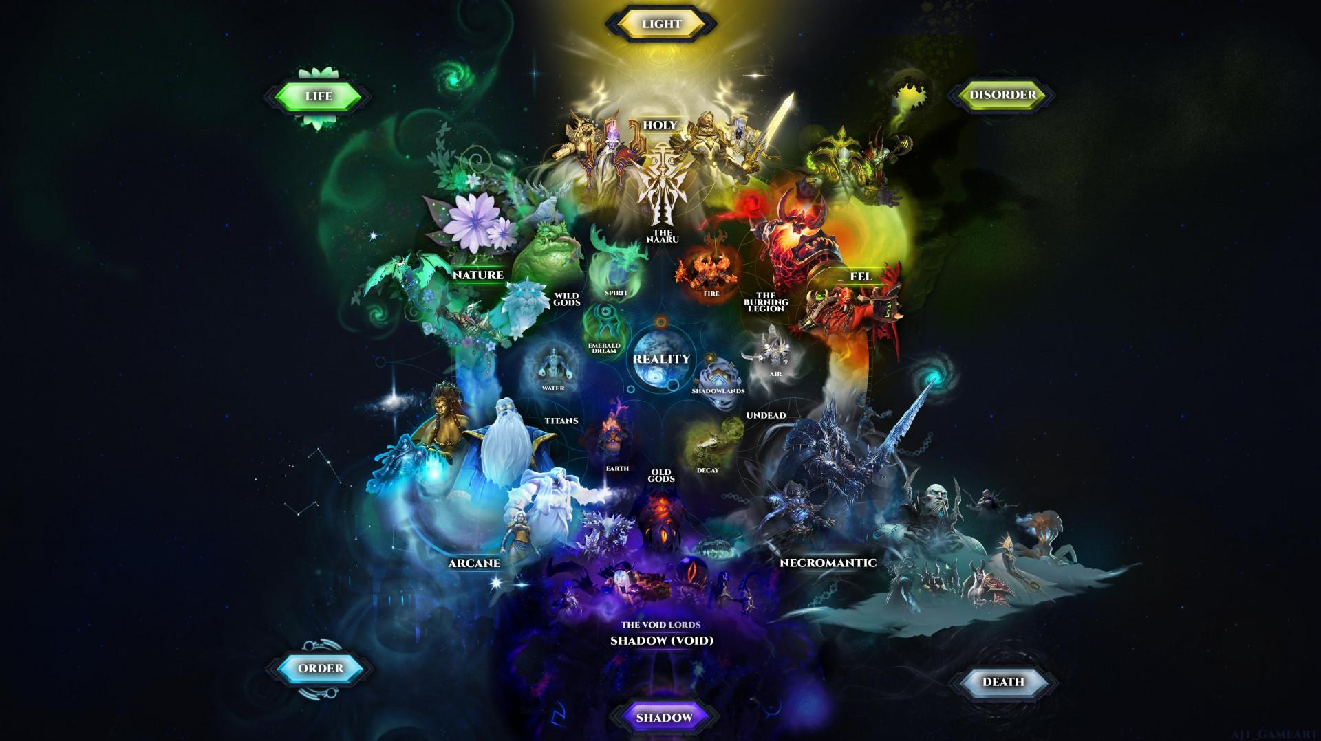 Ведущий дизайнер повествования World of Warcraft рассказал о смерти и Дреке