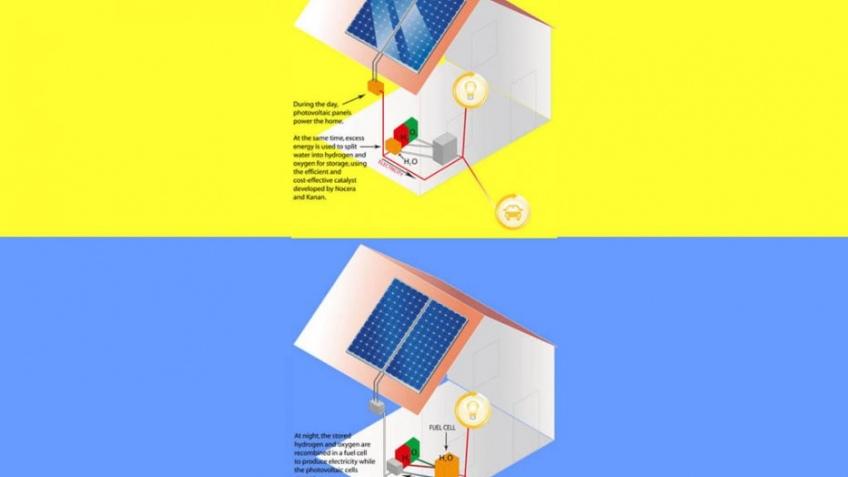 Солнечные аккумуляторы смогут собирать энергию ночью