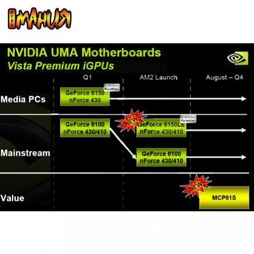Чипсет-планы NVIDIA