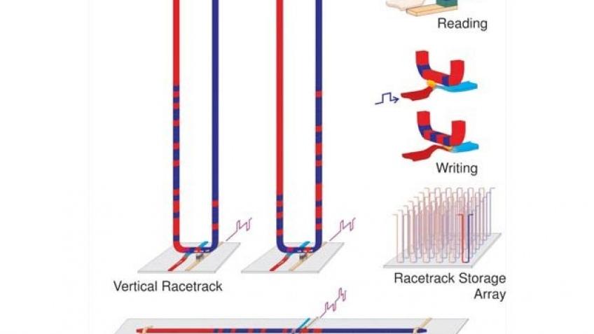 Спинтроника в жестких дисках