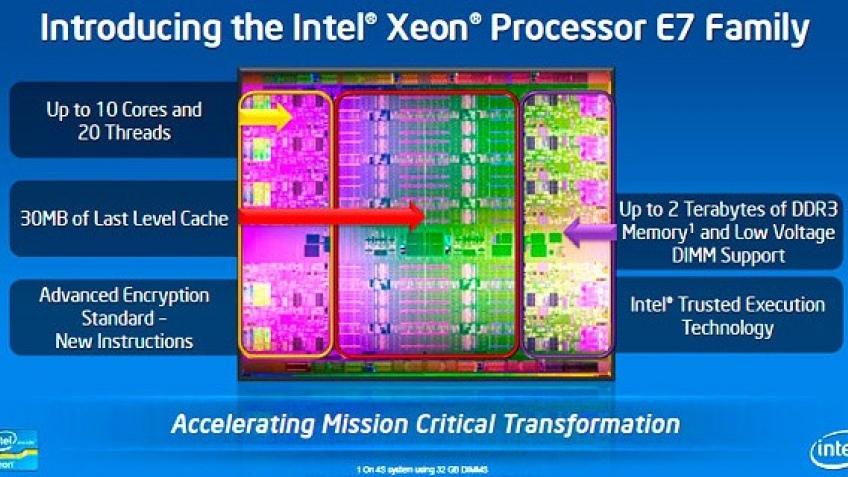 Intel показала 10-ядерный процессор Xeon