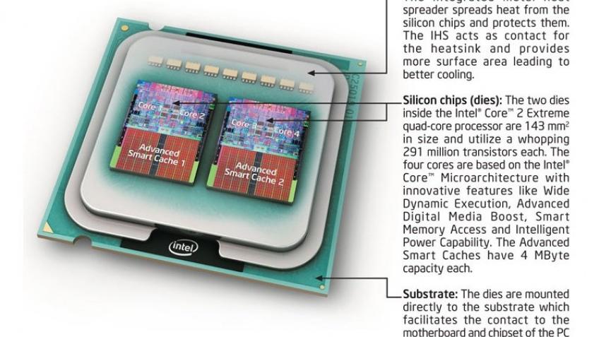 Новый флагман Intel