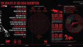 В RDR убито два миллиона коров