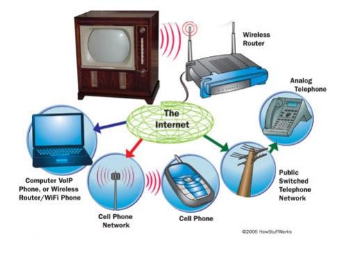 Бытовая техника получит Wi-Fi