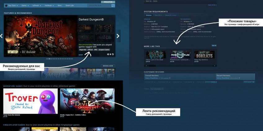 Valve изменила алгоритм рекомендаций игр в Steam