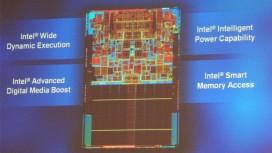 Архитектура Core представлена