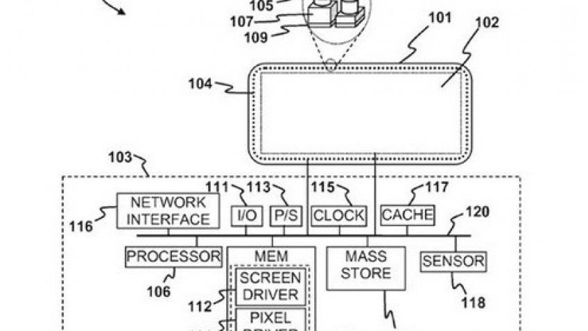 Sony патентует технологию тактильной отдачи от сенсорного экрана