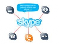 Skype для телефонов – теперь реальность