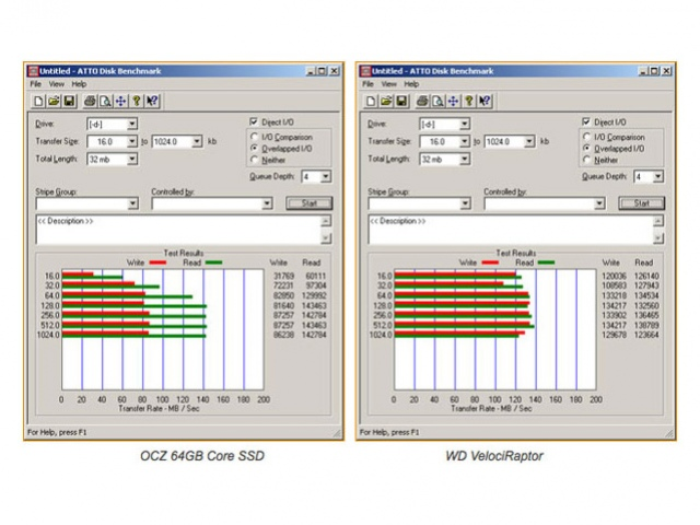 SSD против классических винчестеров