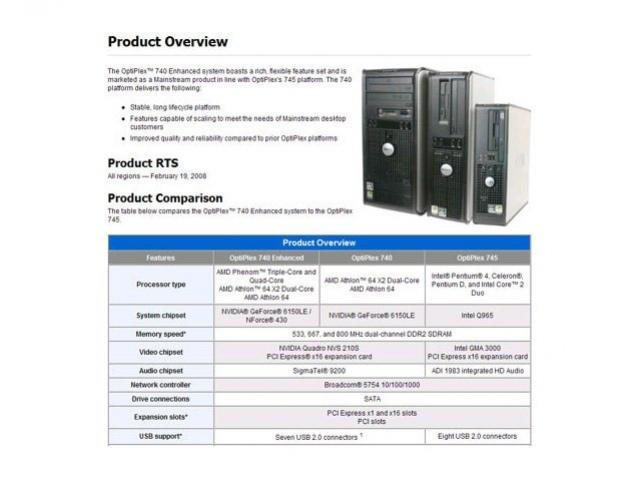 Dell остается с AMD?