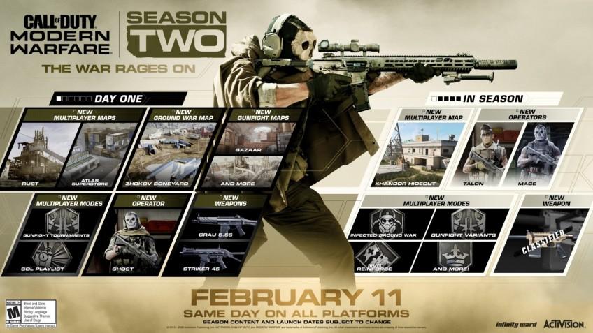 Стартовал второй сезон Call of Duty: Modern Warfare — патч весит от 50 до 70 ГБ