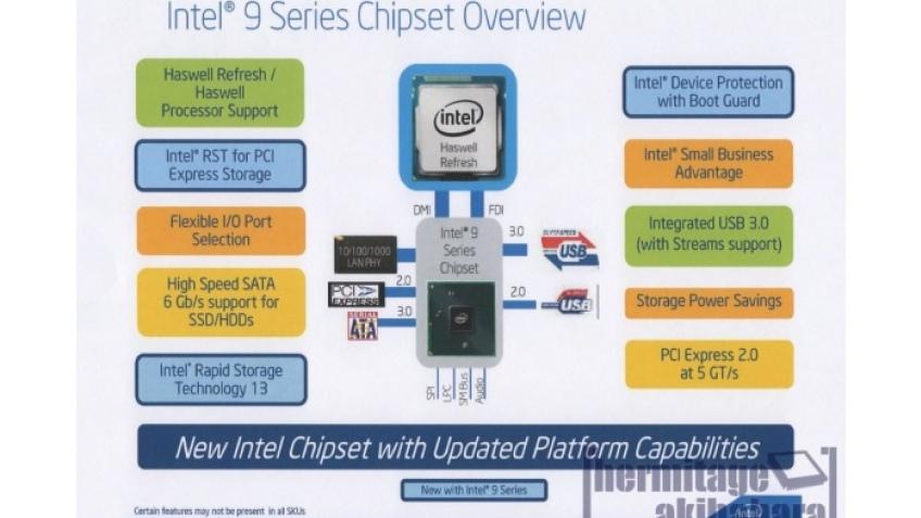 Процессоры Intel Haswell Refresh поступят в продажу в мае