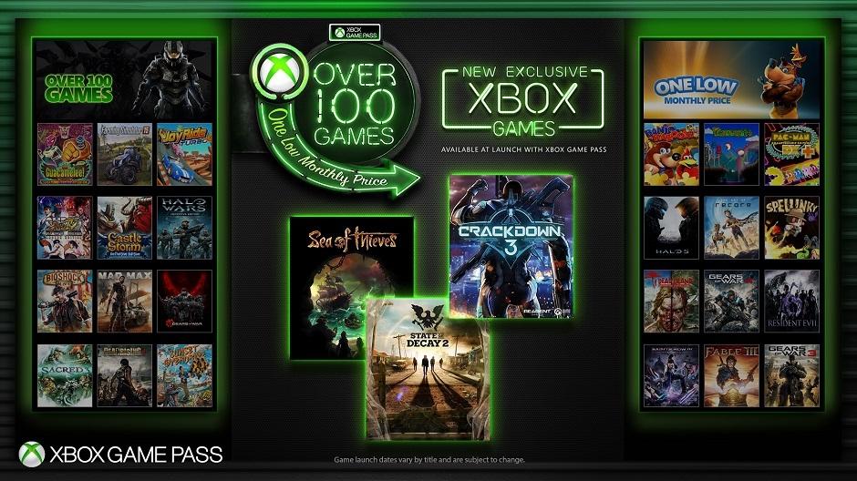 Новые игры будут сразу попадать в Xbox Game Pass