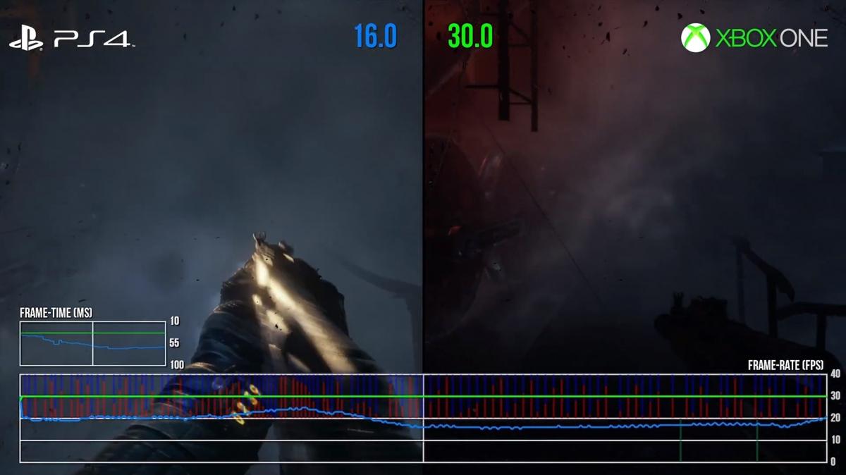 Digital Foundry: анализ Metro Exodus на консолях — лучшая производительность у младшего Xbox One