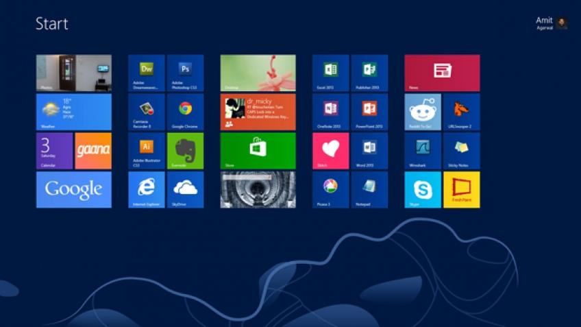 Доля Windows8 среди настольных операционок равна2,36%