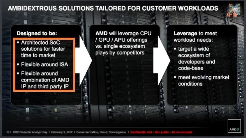 AMD будет использовать ядра ARM?