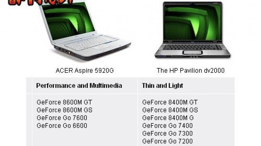GeForce Go больше нет