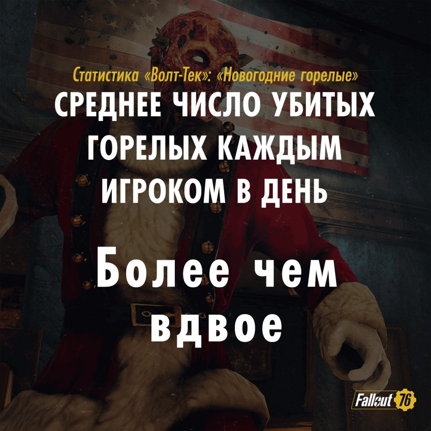 Bethesda приглашает на тестирование обновления Wastelanders для Fallout76